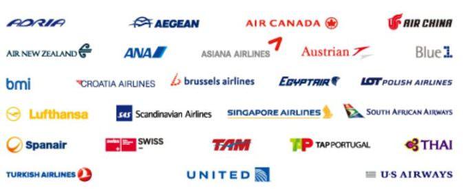 貯めたマイルでお得な特典航空券と交換できます